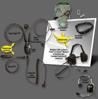 modular tactical headset kit